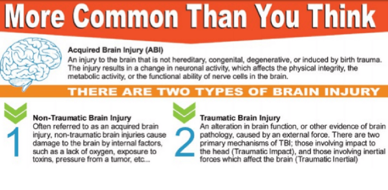 What is the difference between an acquired brain injury and a traumatic brain injury?