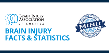 Brain Injury Facts & Statistics