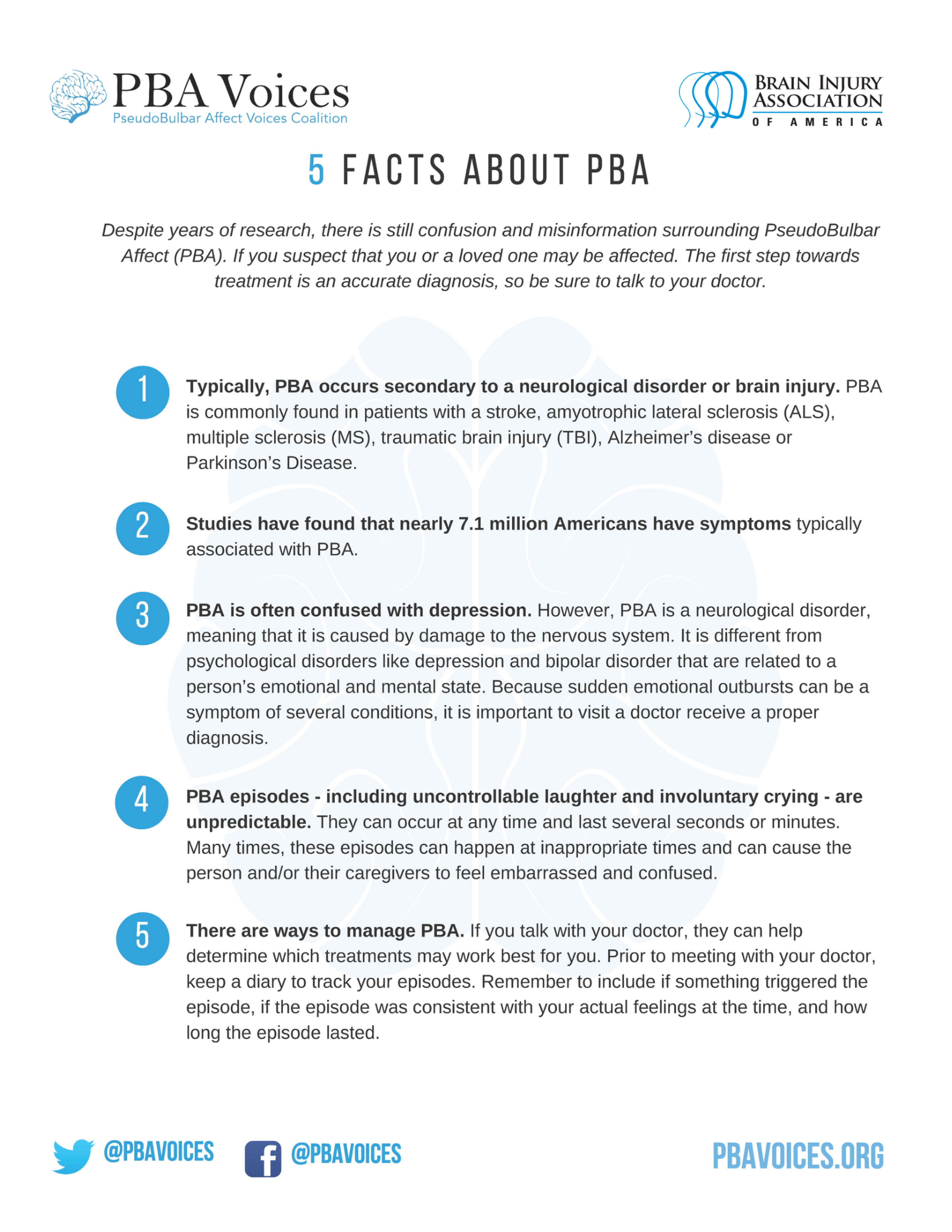 Card - PBA Fact Sheet