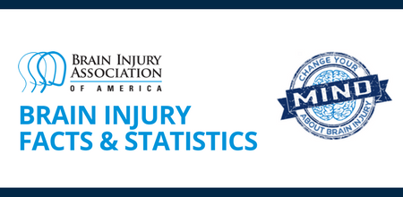 #ChangeYourMind Awareness Campaign: Brain Injury Facts and Statistics